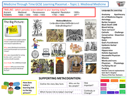 9-1 Edexcel History Learning/Topic Placemats for the Medicine Through Time course - Topic 1