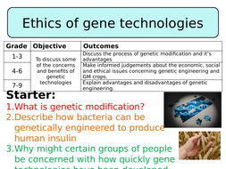 NEW AQA GCSE Trilogy (2016) Biology - Ethics of gene technlogies