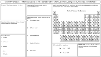 new aqa 2016 gcse trilogy chemistry revision mats atomic structure