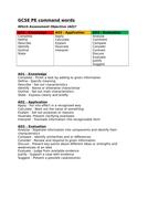 GCSE-PE-command-words.docx