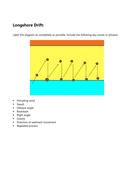 20---Longshore-drift-diagram.doc