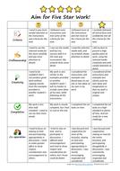 Aim-for-Five-Star-Work.pdf