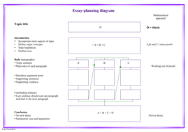 Essay planning template by jamakex teaching resources tes.