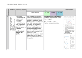 PLANNING-Statistics-(block-3).docx