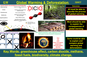 Global Warming, Deforestation & Land Use | AQA B2 4.7 | New Spec 9-1 (2018)