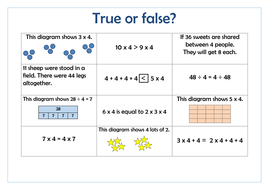True-or-false-cards.pdf