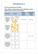 Multiplying--by-4.pdf