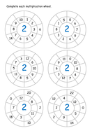 Multiplication-Wheels---2--5---10.pdf