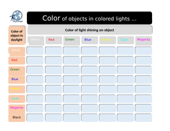 Dispersion-of-Light-(Colors-and-Filters)---Classroom-Activity-2A.docx