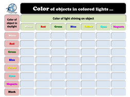 Dispersion-of-Light-(Colors-and-Filters)---Classroom-Activity-2A.pdf