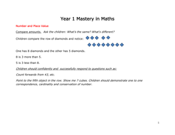 Mastery in Maths - Year 1