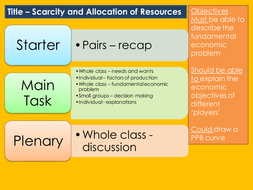 L2-Economic-activity--resources--allocation-of-resources.pptx