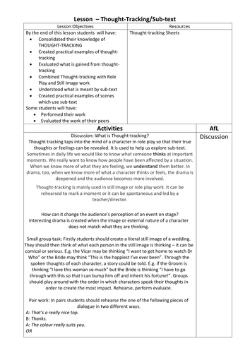 KS3/4: Drama: Introduction to Sub-text and Thought-Tracking