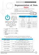AQA AS and A2 Fundamentals of Data Representation Summary Sheet