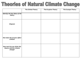 2.-Theories-of-Natural-Climate-Change-Worksheet.pdf