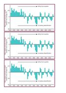 7.-Sahel-rainfall-graph.docx