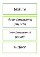 Texture_Elements-of-Art_WordWall.pdf