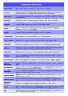 English Lit & Lang Key Terminology mat