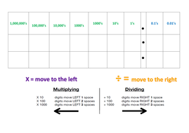 Place-Value-Grid-(use-with-acetate).docx