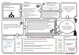 L10---Lesson-Plan-(All).docx