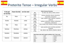 1.5-Irregular-Preterite---IndependentLearning.docx