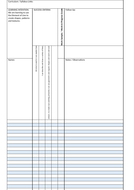 AdventWindows_-EditableClassAssessmentRecord.docx
