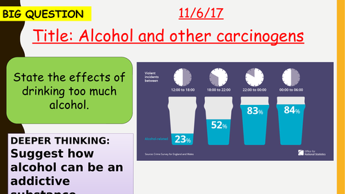 AQA new specification-Alcohol and other carcinogens-B7.5