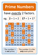 prime-numbers-and-prime-factors.pdf