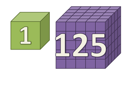 Cube-Numbers.pdf