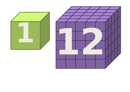 Cube-Numbers.docx