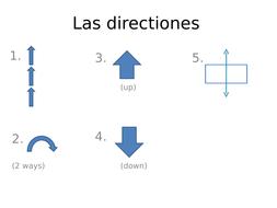Las-directiones.ppt