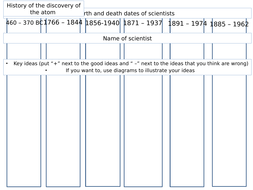 Atomic Model Timeline Project Objective  Understand the in addition History of the atom card sort activity by Rahmich   Teaching further  moreover  moreover 01 History of the Atom   Worksheet   YouTube moreover  likewise History of the Atom   GCSE 9 1  Atomic Structure  Information Sheets in addition C1 5 History of the atom by Lagoondry   Teaching Resources   Tes moreover  also Counting atoms Worksheet   Mychaume as well History Of The Atom Teaching Resources   Teachers Pay Teachers likewise  also Atom Diagram Worksheets additionally History Of atom Worksheet Download   Printable Worksheet 2018 also Chapter 5 Atomic Structure And The Periodic Table Answer Key additionally History Of The Atom Worksheets Answers Key. on history of the atom worksheet