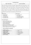 Spanish las tareas domésticas _ household chores _ reading writing grammar resources pack
