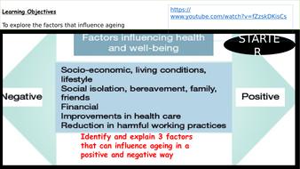 explain factors influencing ageing