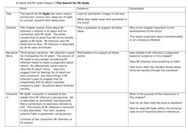character analysis jekyll and hyde