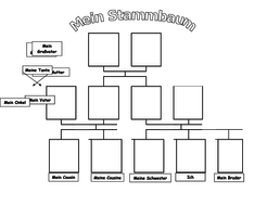 Family tree template by vickyjk teaching resources tes mein stammbaumc pronofoot35fo Choice Image
