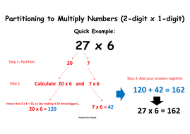 Partitioning to Multiply 2 digit x 1 digit RG by GoughR1