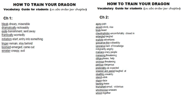 How to train your dragon guided reading by kellikellikelli httyd vocab sampleg how to train your dragoncx ccuart Images