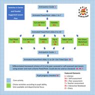 Preview-Ohms-Law-Lesson-Plan.pdf