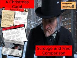 CC--Scrooge-Fred-Comparison-Updated-.pptx