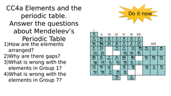 Edexcel combined science cc4 periodic table starters by jglo cc4pptx close edexcel combined science cc4 periodic table starters urtaz Image collections