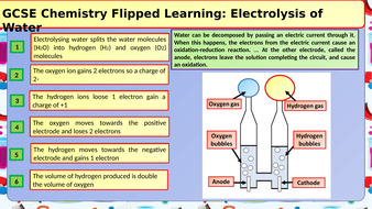 GCSE-Chemistry-Water-Electrolysis-Flipped-Learning.pptx
