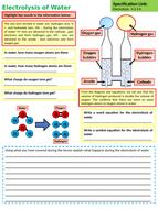 Electrolysis-of-water-student-sheet.pptx