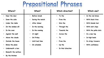 identifying adjective and adverb prepositional phrases pdf