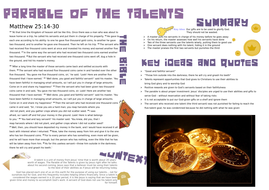 Talents-Learning-Mat.docx