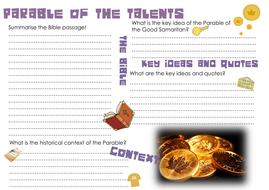 Talents-QA-Sheet.pdf