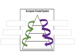 The Feudal System By Heather11 Teaching Resources Tes