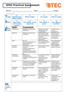 (NEW) BTEC L3 Nationals in Applied Science - Unit 3 Practical assessment grid