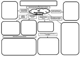 A2 Biology Population Genetics Mind Map/Revision Mat by