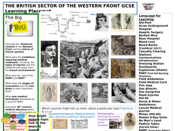 9-1 Edexcel History Learning / Topic Placemat - The British sector of the Western Front, 1914–18